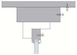Auf-, Wand- oder Deckenmontage, Position