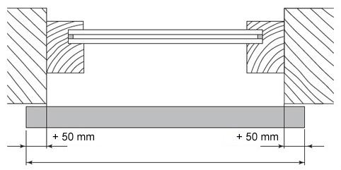 auf-wand-deckenmontage_breitenberechnung